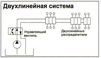Двухлинейная схема