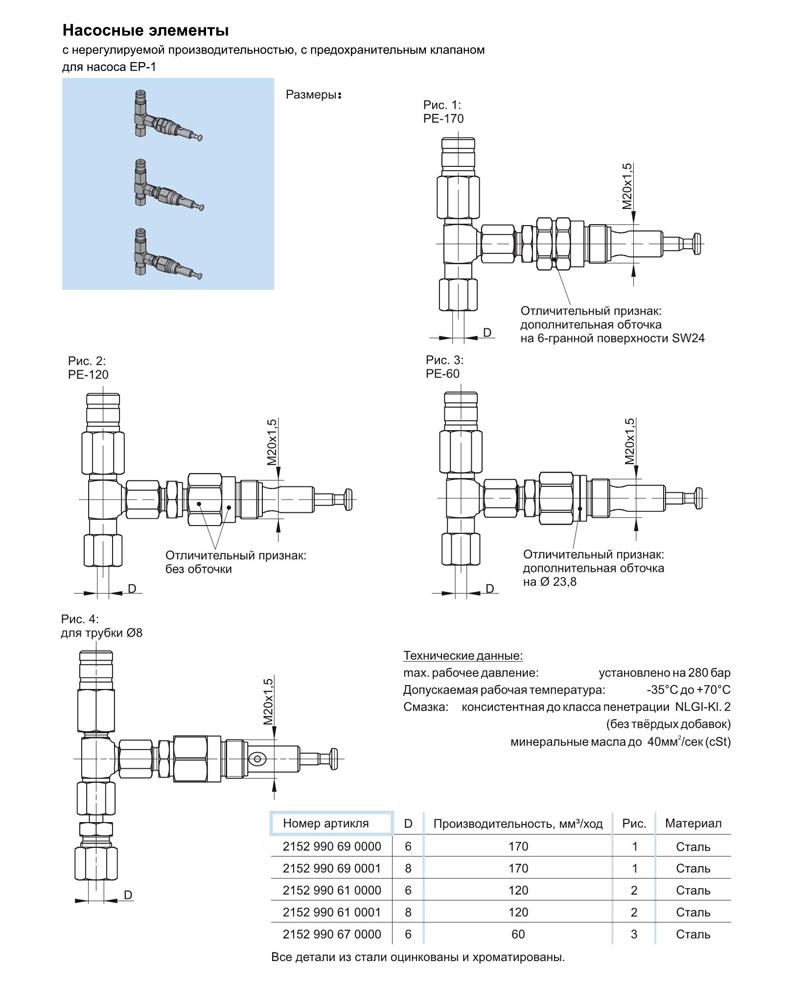 1_Насосный элемент PE-120