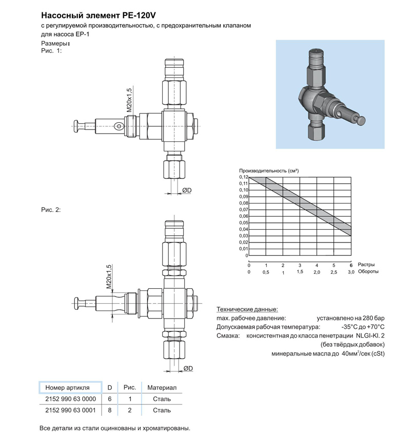 2_Насосный элемент PE-120V