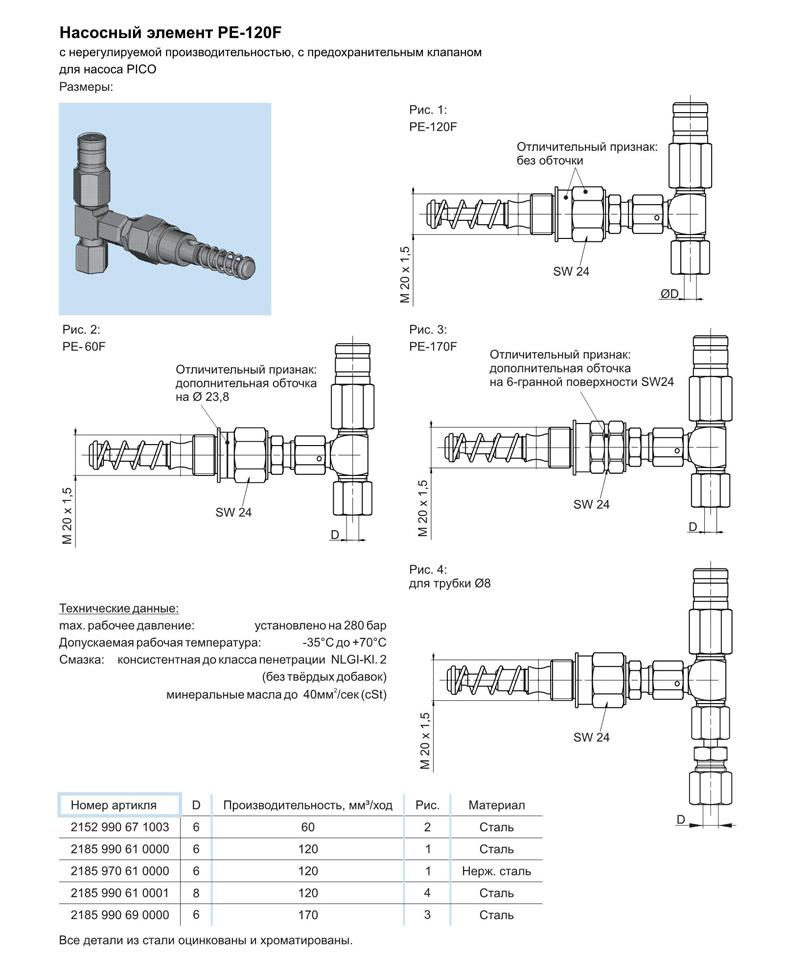 3_Насосный элемент PE-120F