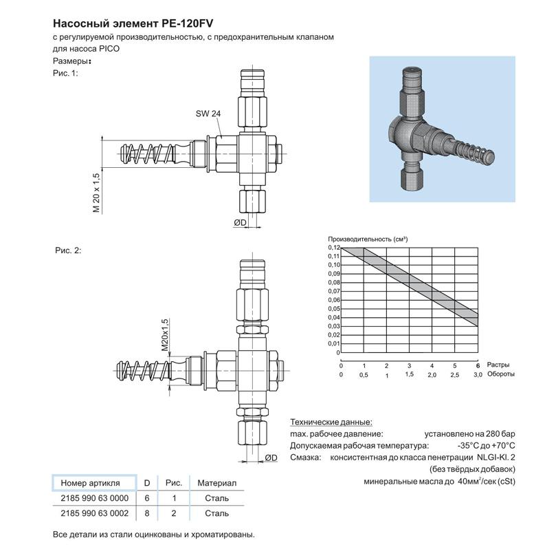 4_Насосный элемент PE-120FV