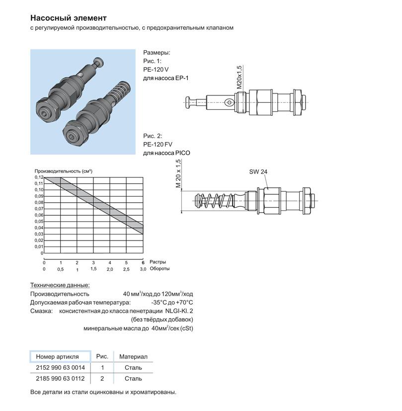 9_Наосный элемент PE-120V с предохранительным клапаном