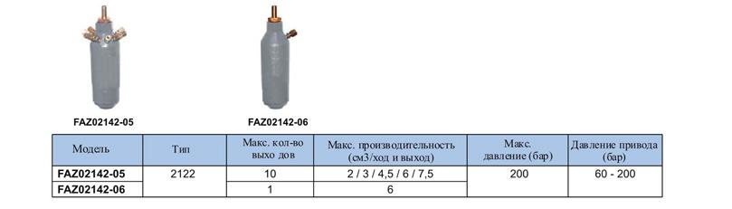 Гидравлический насос BEKA2