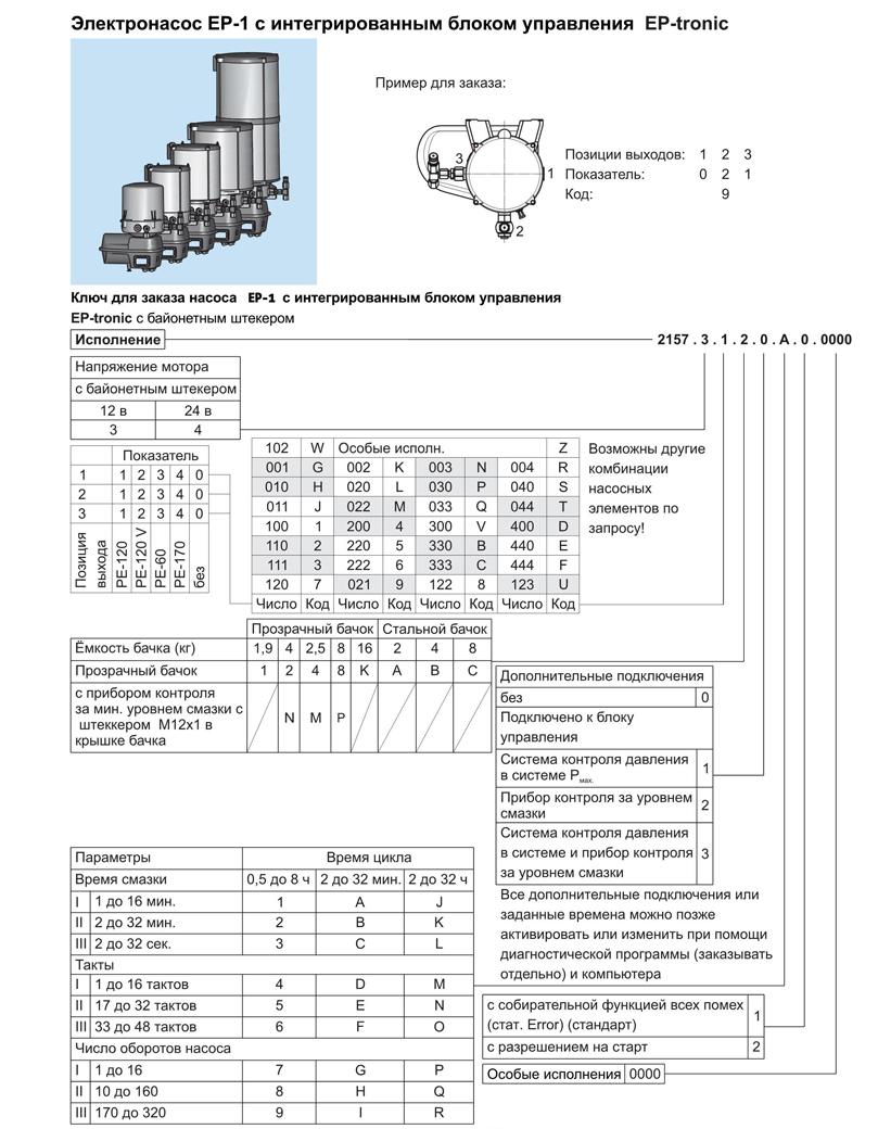 насос beka-max ep-1 с интегрированным блоком управления EP-tronic