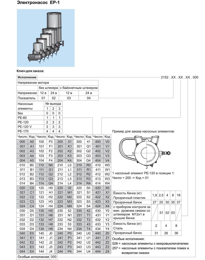 электронасос beka-max ep-1